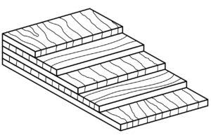 Aufbau von fünflagigem Furniersperrholz
