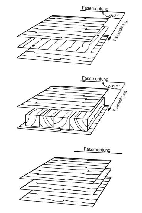 3 Varianten von Sperrholz